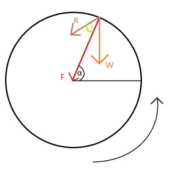 centripetal force free body diagram ap physics c mechanics 3st q