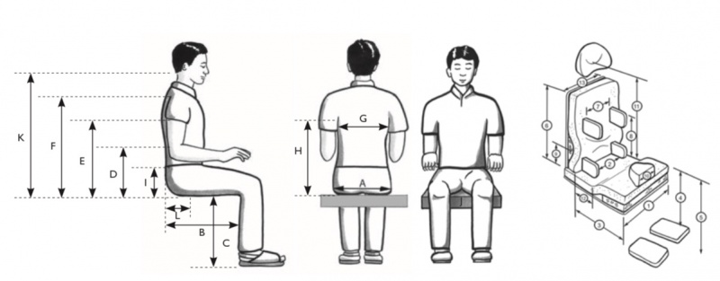 Wheelchair Assessment - Body Measurements - Physiopedia