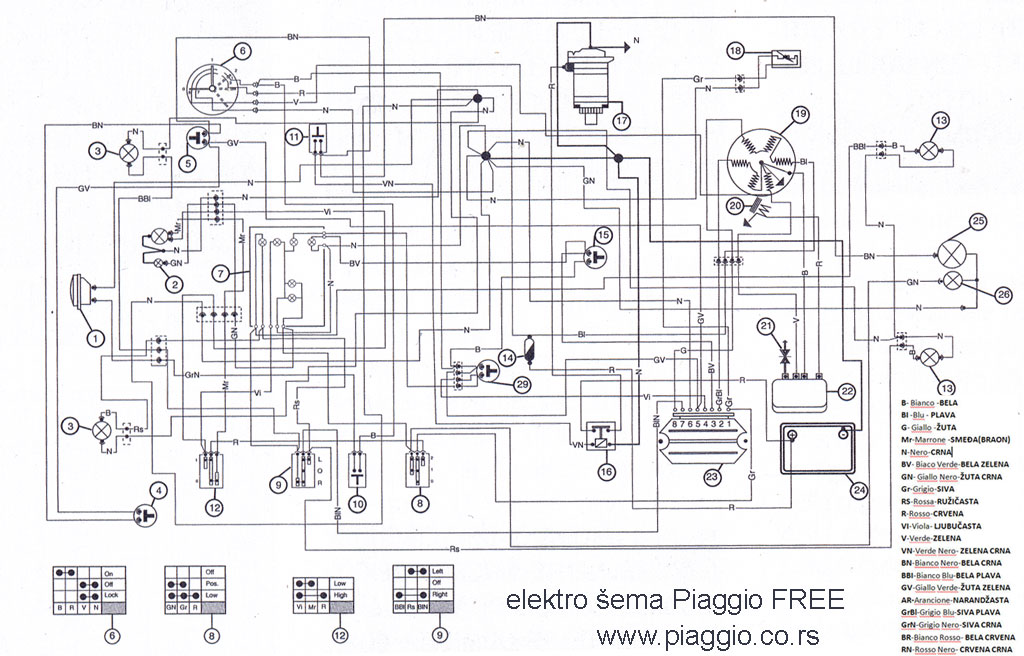 free download rg5ex1 ledningsdiagram