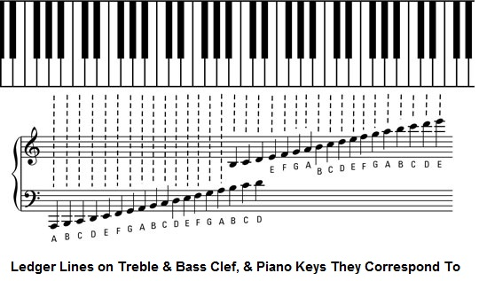 xylophone notes diagram