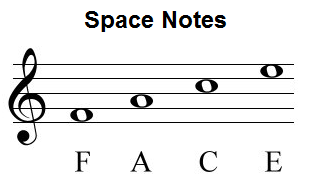 notes names of treble clef spaces