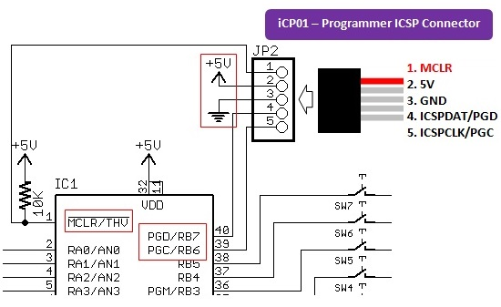 iCP01 - USB Microchip PIC Programmer (with ICSP  PICkit 2)