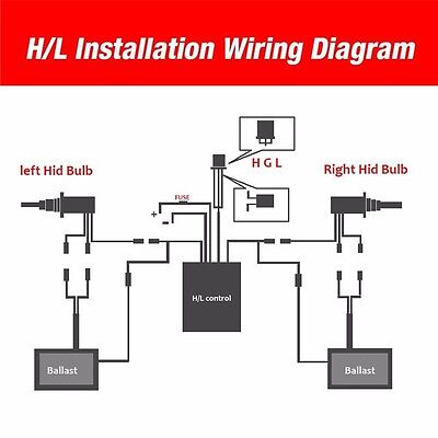 H4 Wiring Harness Diagram Online Wiring Diagram