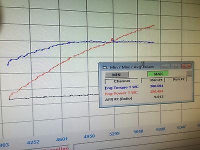 msd 6010 box wiring diagram custom diagrams blog posts page