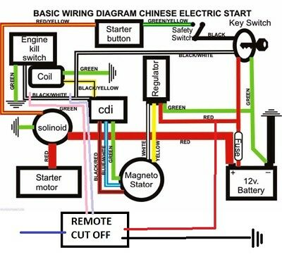 Loncin 110cc Wiring Diagram Control Cables  Wiring Diagram