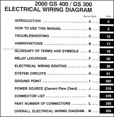 1998 Lexus Gs400 Fuse Box Diagram - Carbonvotemuditblog \u2022