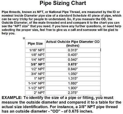 PARKER - 20130-6-6 - 3/8-18 Inch NPT Hydraulic Reusable, Field Hose