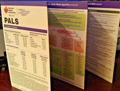 ADVANCED CARDIOVASCULAR LIFE Support (ACLS) Pocket Reference Card