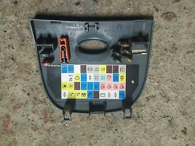 Fuse Box On A Renault Grand Scenic Wiring Diagram