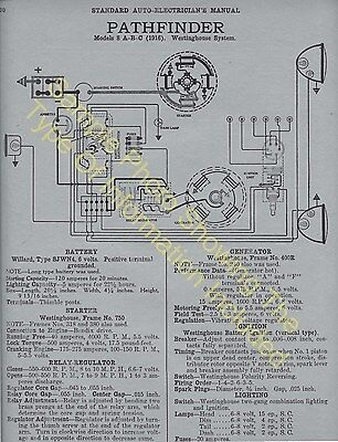1923 1924 WILLYS Knight All Models Car Wiring Diagram Electric