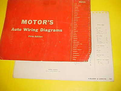 1964 Plymouth Valiant Wiring Diagram Wiring Diagram