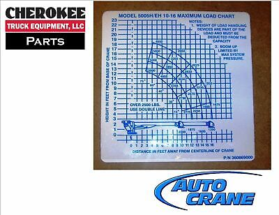 AUTO CRANE 320989010, Decal Layout for 3203H Series Cranes - $15031