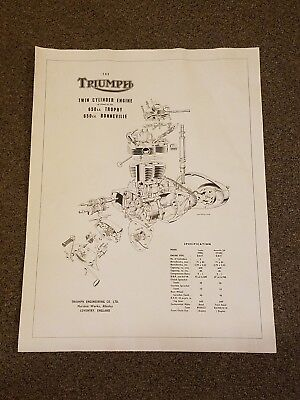 TRIUMPH MOTORCYCLE DIAGRAM POSTER! (Full-size 24x36 or smaller