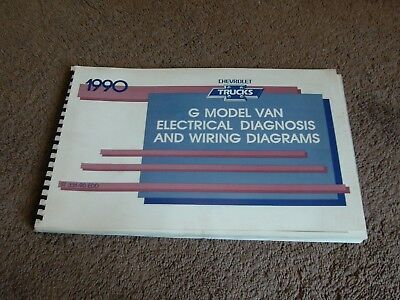 1991 GMC RALLY Vandura Magnavan Electrical Wiring Diagrams