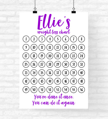 PERSONALISED MOTIVATIONAL WEIGHT Loss Goal Chart/ Tracker 13 colour