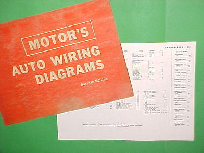 1964 Ford Thunderbird Convertible Wiring Diagram Wiring Schematic