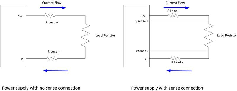 Using the Voltage Sense Connections on a Power Supply