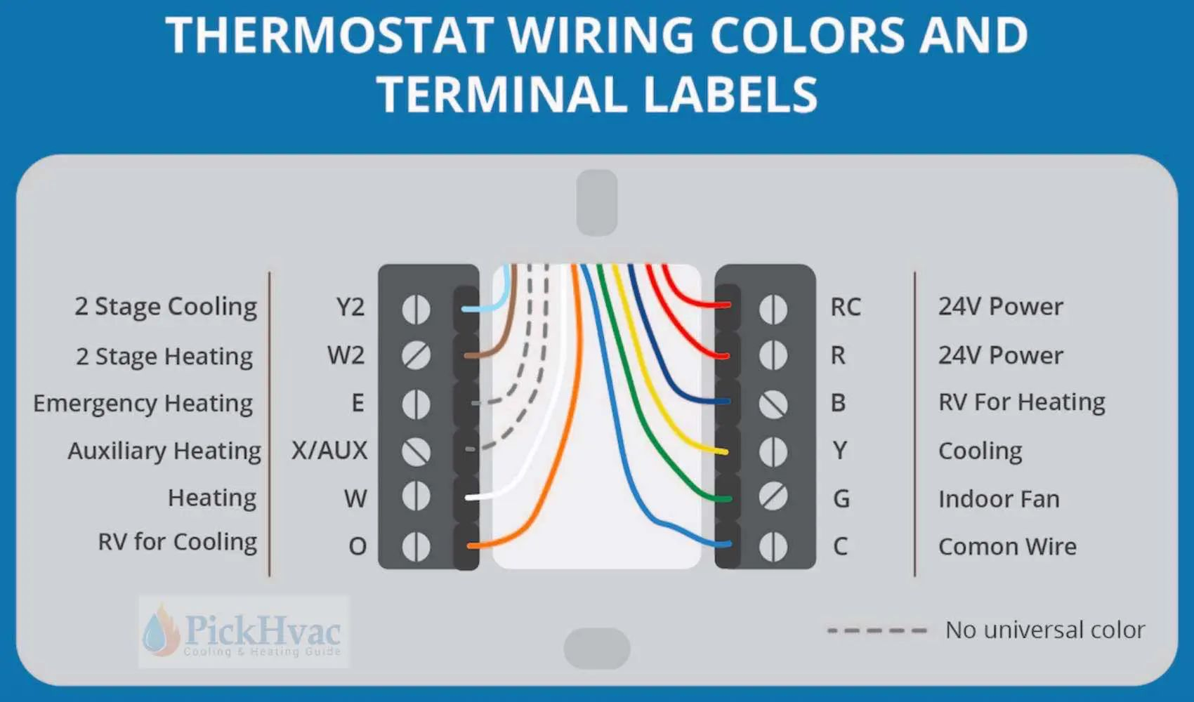 Old Ac Thermostat Wiring Auto Electrical Diagram