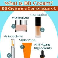 What is bb cream (and cc cream)?