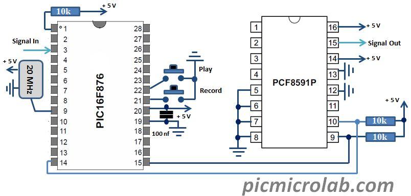 PIC Waveform Recorder