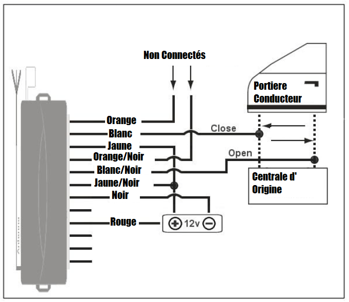 jeep schema cablage internet