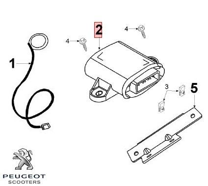 peugeot elyseo 125 wiring diagram