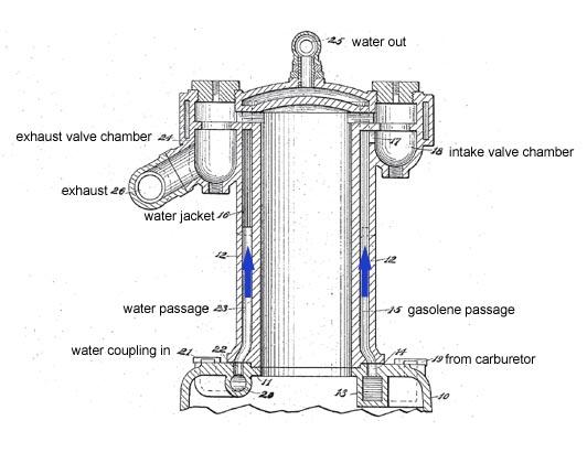 Piggin One-Name Study 4-cycle Engine
