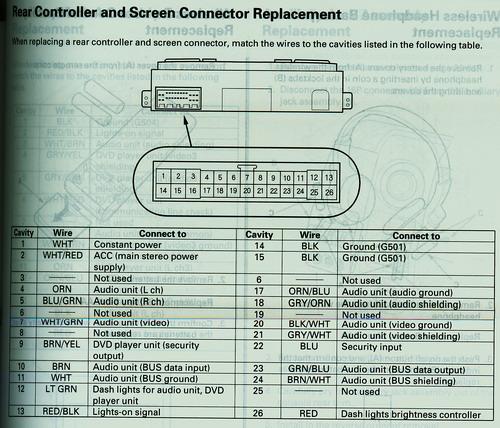 2004 Honda Pilot Engine Diagram Electrical Circuit Electrical
