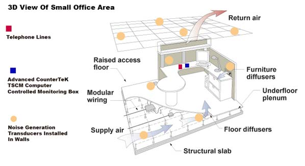 comcast wire diagram