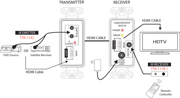 cat5 wiring diagram wall plate