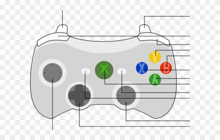 Xbox 360 Controller Diagram Better Wiring Diagram Online