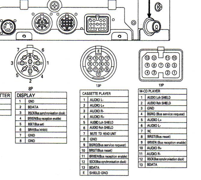 Renault Espace Iii Wiring Diagram Wiring Diagram