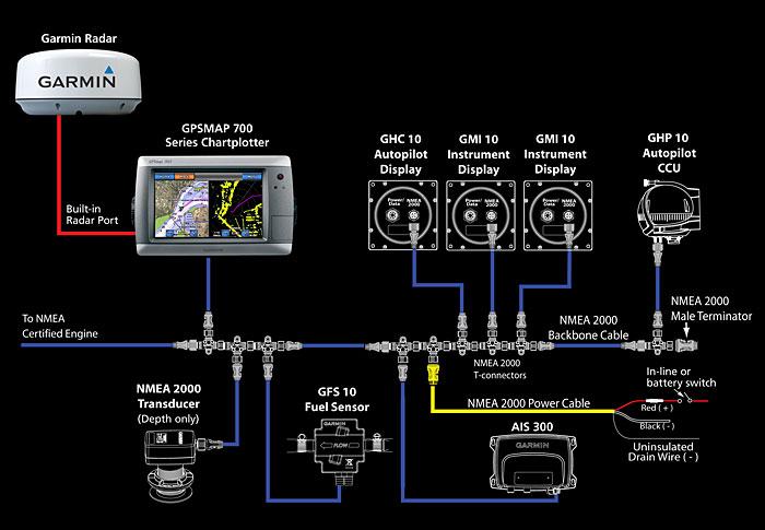garmin nmea 2000 wiring diagram