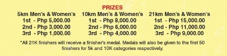 merrell-adventure-run-2013-prizes