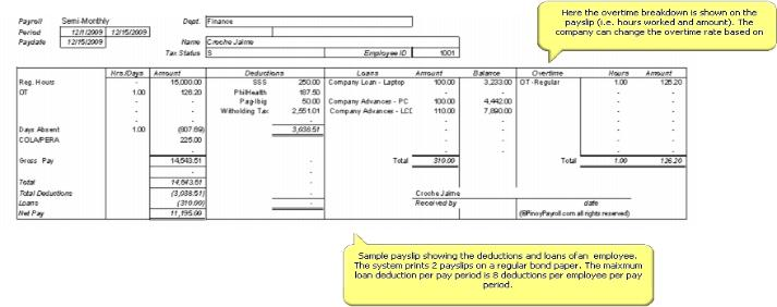 Payslip Template Previousnext Simple Payslip Search Results For