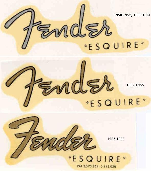 Vintage Guitars Info - Fender, collecting vintage guitars fender