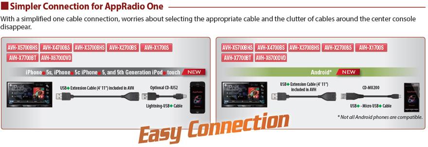AppRadio One Pioneer Electronics USA