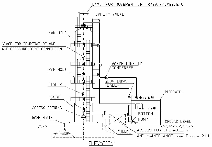 Equipment and Piping Layout  Towers » The Piping Engineering World