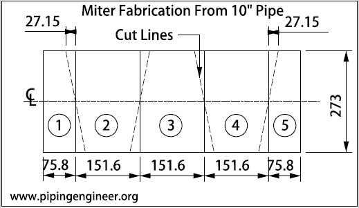Piping Layout Calculation Wiring Diagram