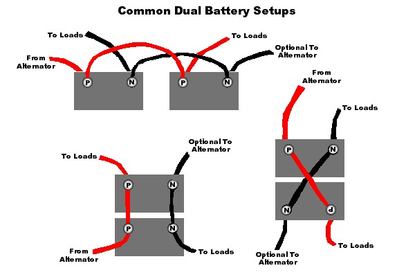 Battery Cables Diagram - Awwajwiiurbanecologistinfo \u2022