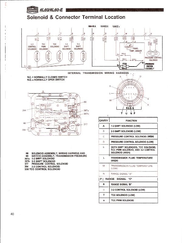 chevy 4l80e wiring diagram
