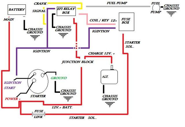 98 S10 Starter Wiring Diagram Wiring Diagram
