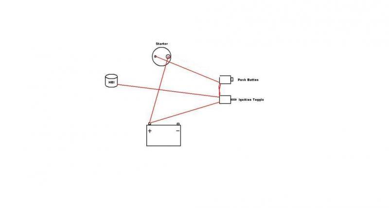 Sbc Starter Solenoid Wiring - Wiring Solutions