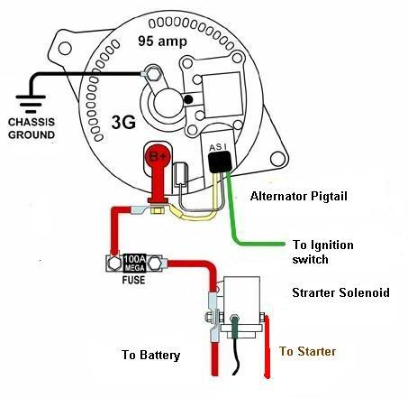 Ford Bronco Alternator Wiring Diagram - Aulzucal