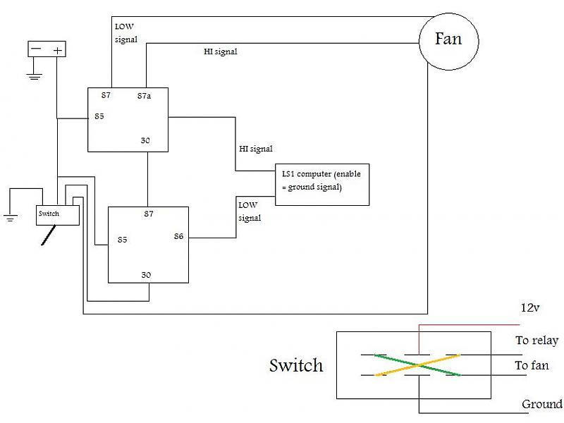 pusher ac fan wiring schematic wiring diagram rh 3 agtu chamas naturatelier de