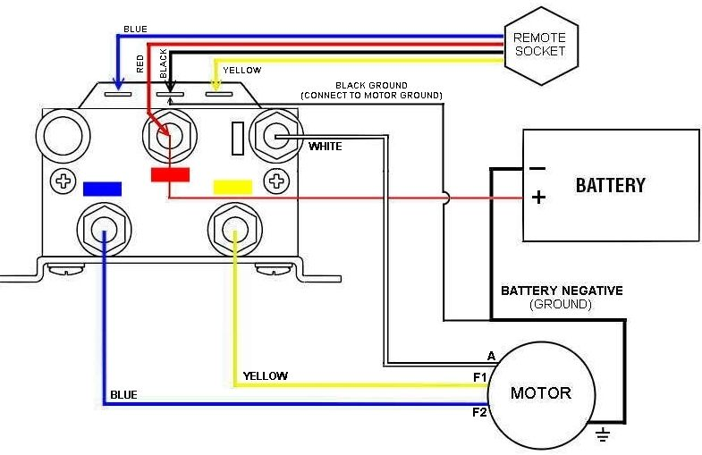 utv winch solenoid wiring diagram
