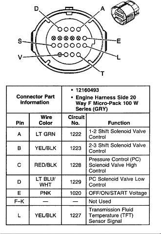 4l80e Wiring Schematic Download Wiring Diagram