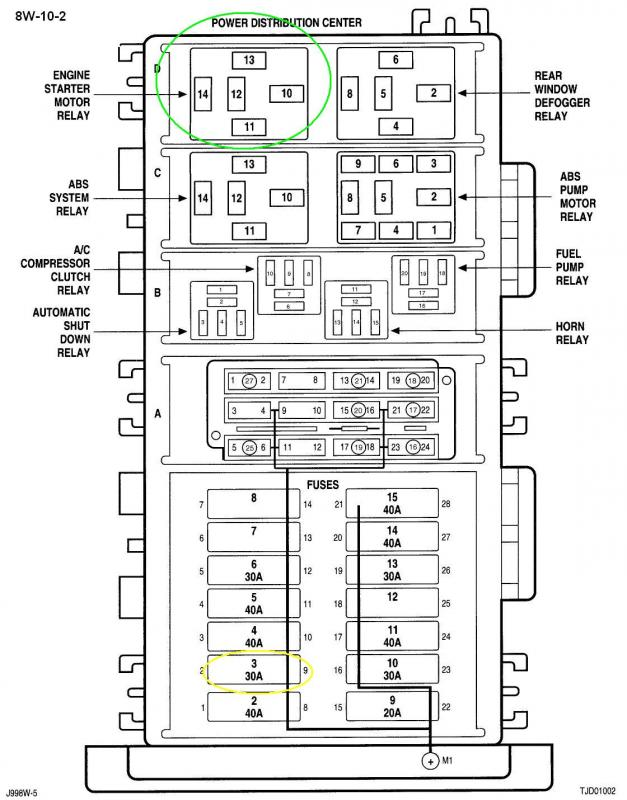 jeep cherokee cigarette lighter wiring diagram