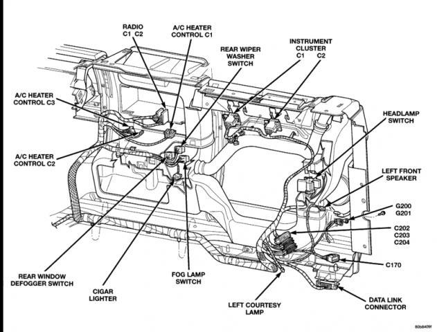 jeep tj dash wiring diagram