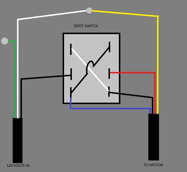 Electric Motor 115v Wiring Diagram Wiring Diagram 2019